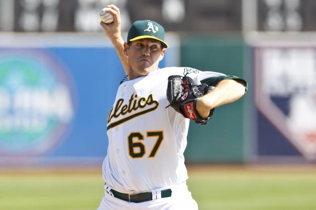 Ranking the Top 10 Prospects in the Oakland Athletics' Farm System