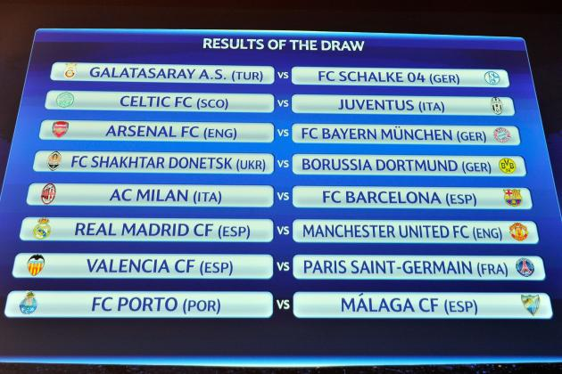 Winners and Losers in the UEFA Champions League Draw