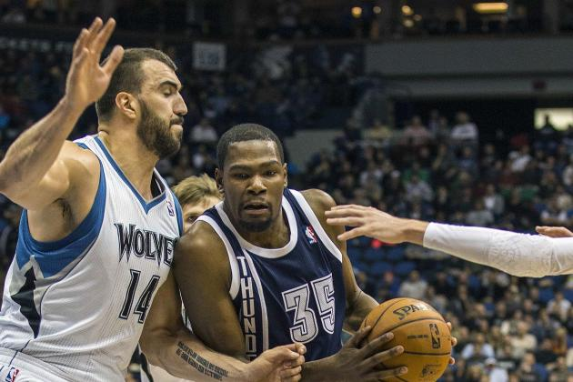 Ranking Best Young Teams in the NBA