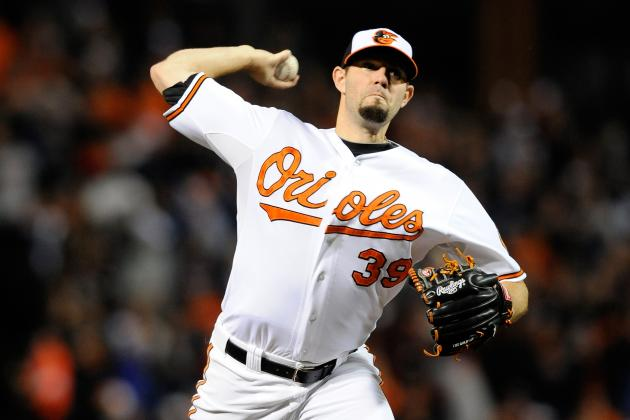 How Orioles Rotation Stacks Up Against Other AL East Teams