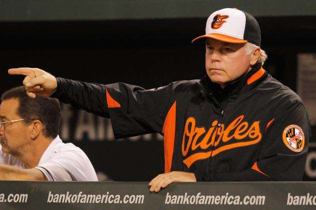 Buck Showalter's Best Managerial Moments of 2012