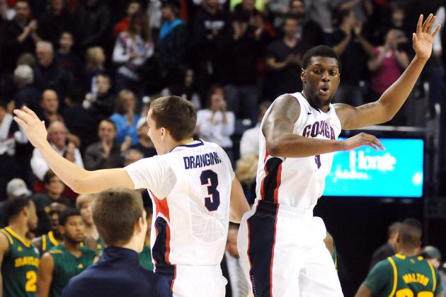 Gonzaga Basketball: 5 Lessons from the Zags' Win over Baylor