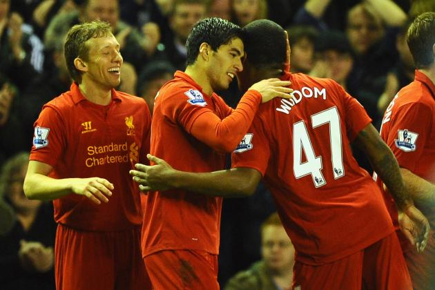 Rating the Liverpool Players Against Sunderland