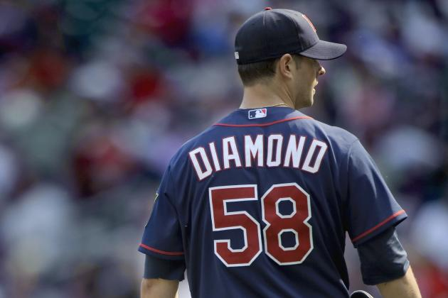 Predicting the Minnesota Twins' Opening Day Starting Rotation