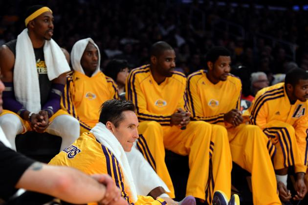 6 Biggest Disappointments for L.A. Lakers so Far