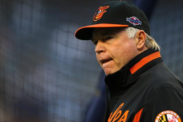 Baltimore Orioles' Current Options for First Base