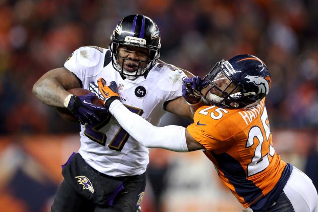 Ravens vs. Broncos: Denver's Biggest Winners and Losers from Divisional Playoff