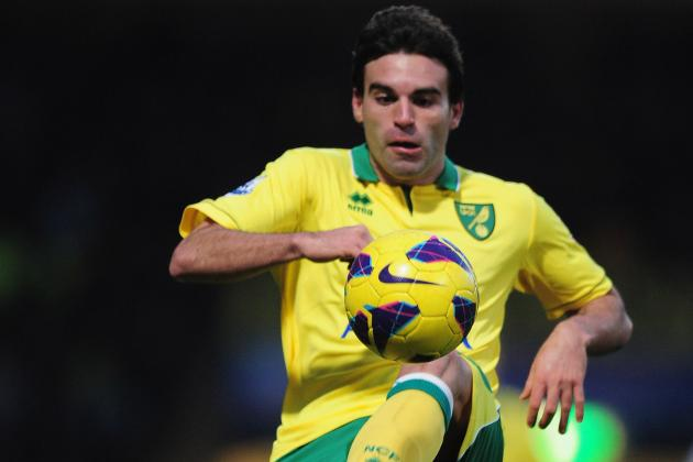 Norwich City: 5 Things We Learned from Newcastle United Draw