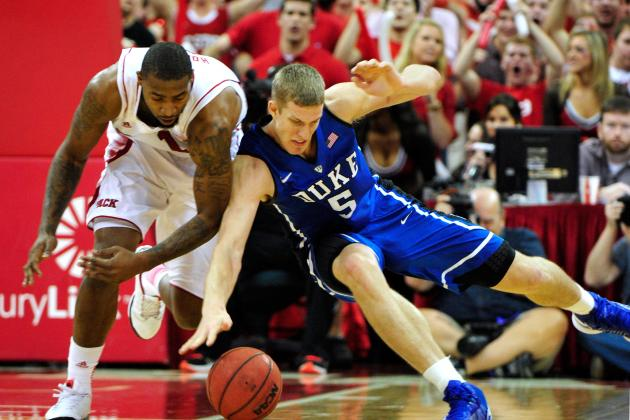 Duke Basketball: Report Card Grades for the Loss to NC State