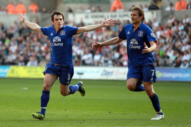 Ranking Leighton Baines' 5 Best Goals for Everton