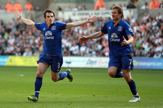 Ranking Leighton Baines' 5 Best Goals for Everton