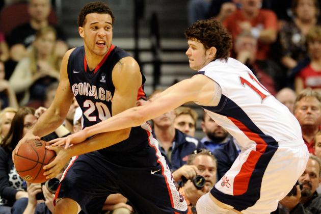 Who's the More Successful Mid-Major: Gonzaga or Butler?