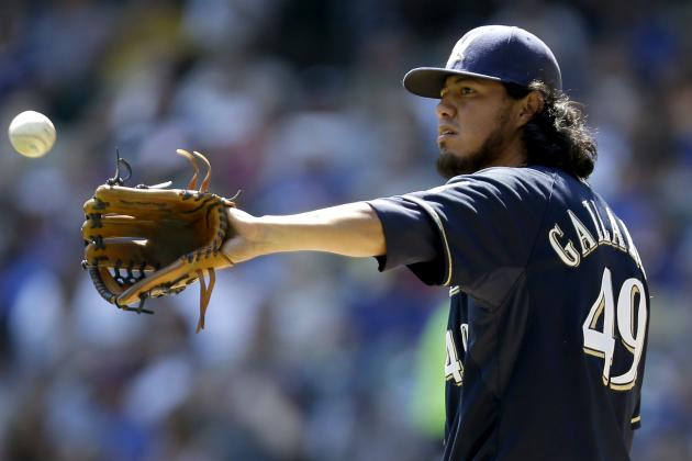 Milwaukee Brewers: Projecting the Opening Day Starting Rotation