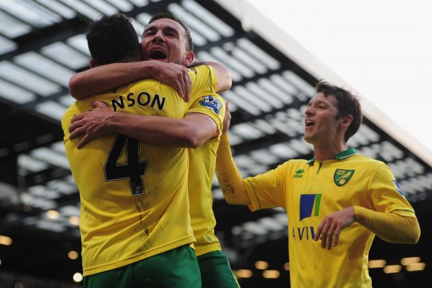 Norwich City: Best- and Worst-Case Scenarios for 2013