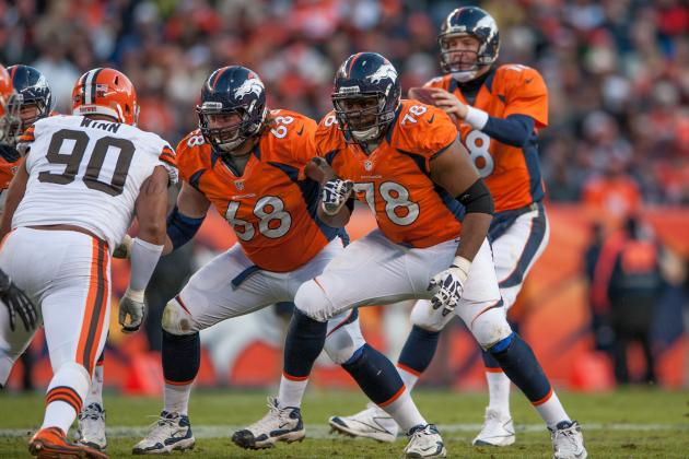 Denver Broncos: Buying or Selling These Free Agents Re-Signing in Denver