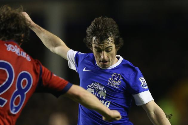 Everton vs. West Brom: 6 Things We Learned