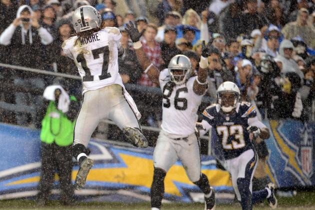 Oakland Raiders' Positions of Strength Entering 2013