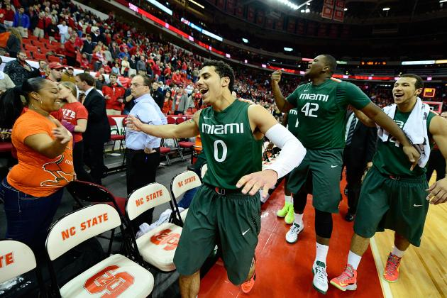 College Basketball: Winners and Losers from the AP Top 25 Rankings in Week 14