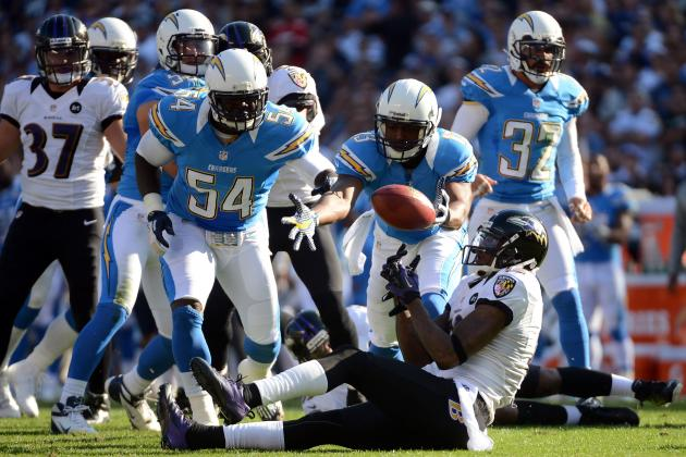 What to Expect from the Chargers' 2012 Rookie Class in 2013