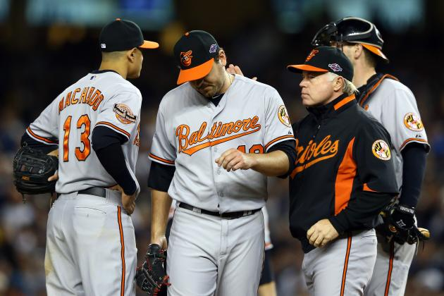 Ranking the Most Trustworthy Arms in the Orioles Bullpen