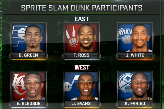 Biggest Snubs and Surprises from NBA's Slam Dunk and Three-Point Contest
