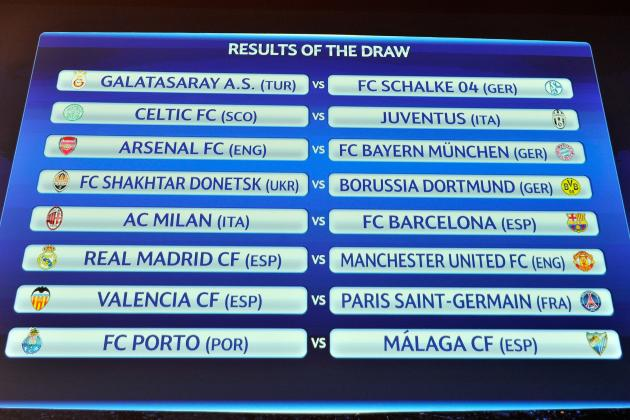 Breaking Down All the Champions League Matchups