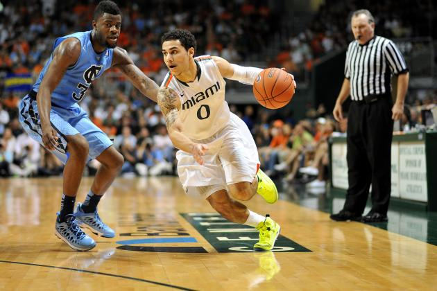 Power Ranking the Naismith Player of the Year Candidates in College Basketball