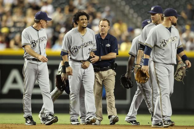 Milwaukee Brewers Team Health Report: 2013 Injury Risk for Every Starter