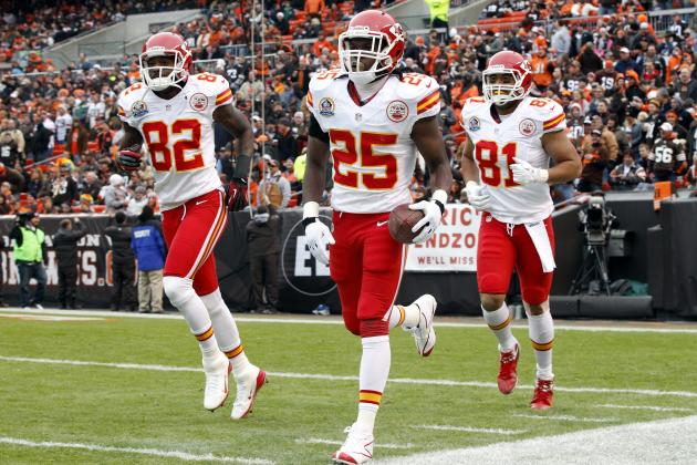 Buying or Selling Latest Rumors Surrounding the Kansas City Chiefs