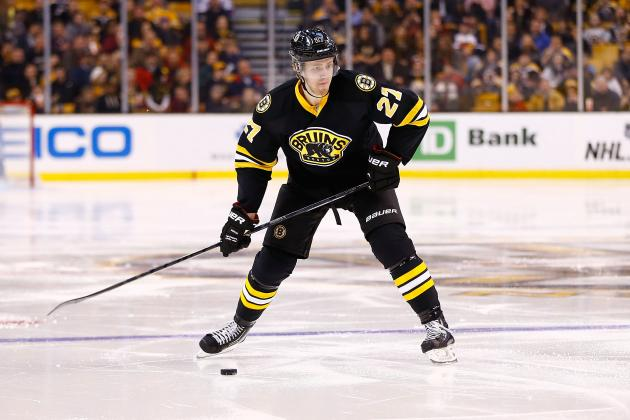 Early Season Stock Report for the Boston Bruins