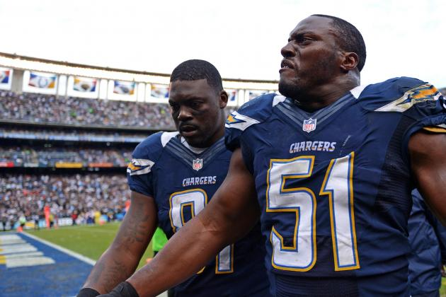 Ranking the Biggest Free Agency Priorities for the San Diego Chargers