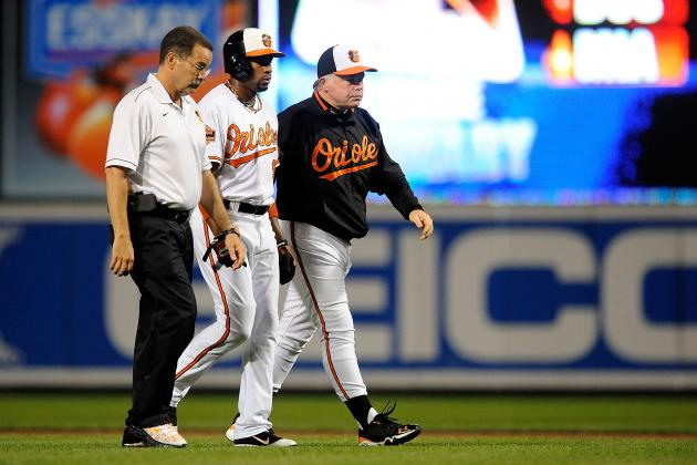 Baltimore Orioles Team Health Report: 2013 Injury Risk for Every Starter