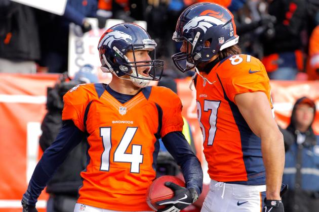 Ranking the Biggest Free Agent Priorities for the Denver Broncos