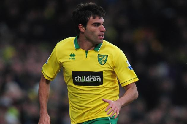 Norwich City: 5 Reasons Why the Canaries Can Become a Permanent Fixture in EPL