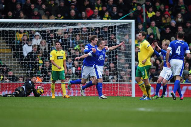 Norwich City: 3 Players Who Don't Deserve a Place in the Canaries Starting XI