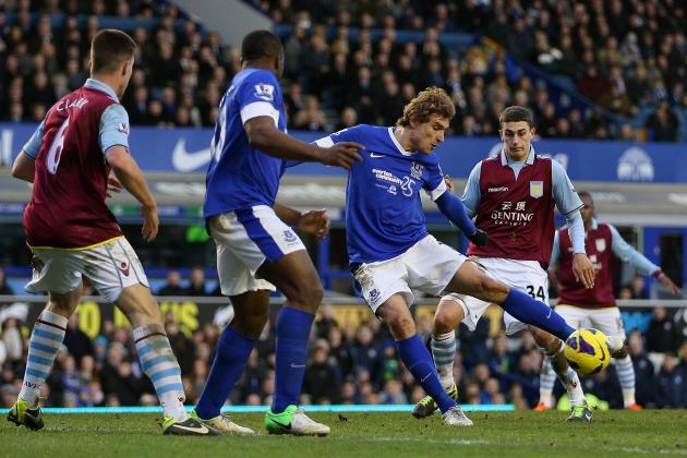 Everton Stats: Comparing the Input of Nikica Jelavic and Victor Anichebe