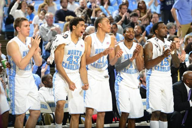 College Basketball Picks: North Carolina Tar Heels vs. Maryland Terrapins