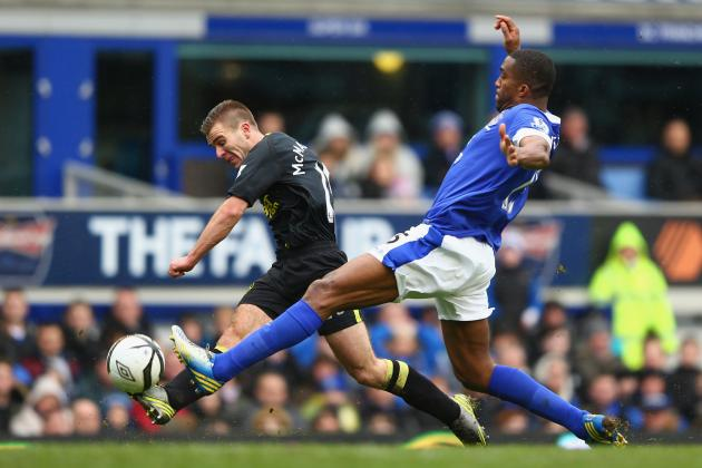 Everton vs. Wigan: 6 Things We Learned from Latics' Stunning Victory