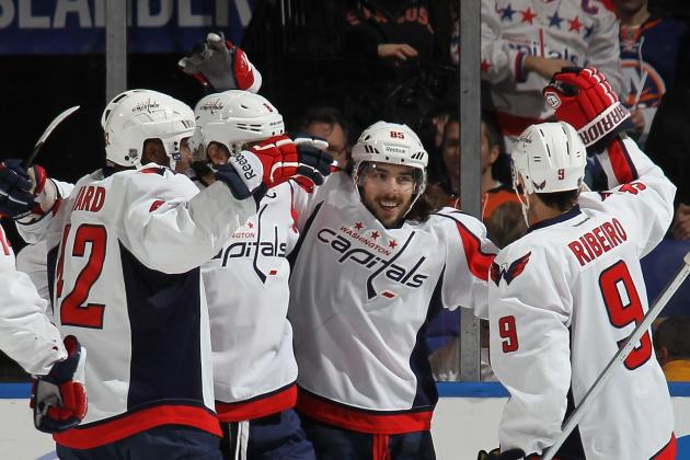 Power Ranking the Washington Capitals Players by Importance