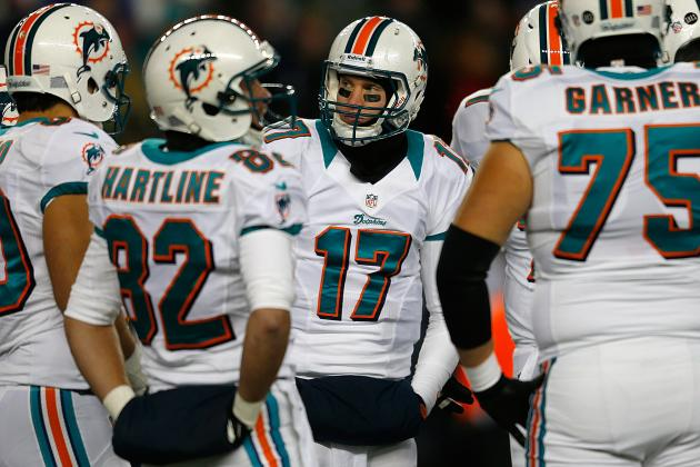 The Miami Dolphins' Offseason Plan