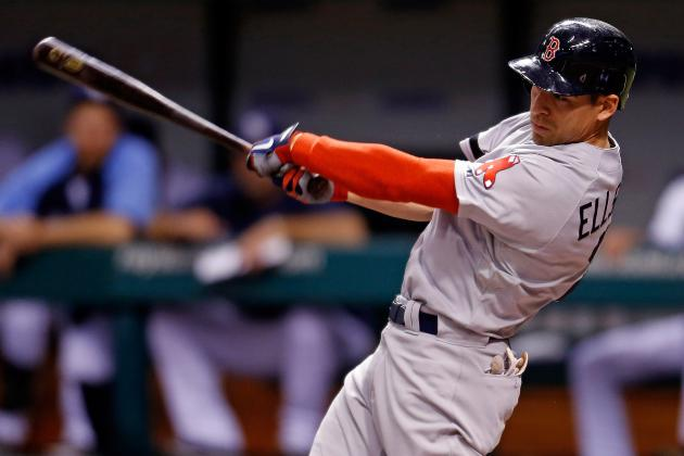 Fantasy Baseball 2013: Players Returning from Injury Owners Must Target