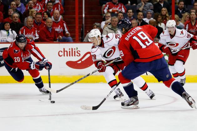 Grading the Washington Capitals' Performance for the First Half of the Season