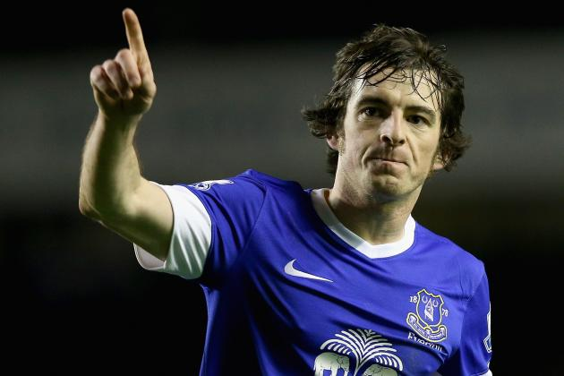 5 Reasons Why Leighton Baines Should Be a Contender for EPL Player of the Year