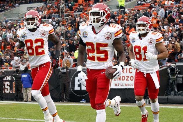 Breaking Down Kansas City's Depth Chart After the Peak of Free Agency