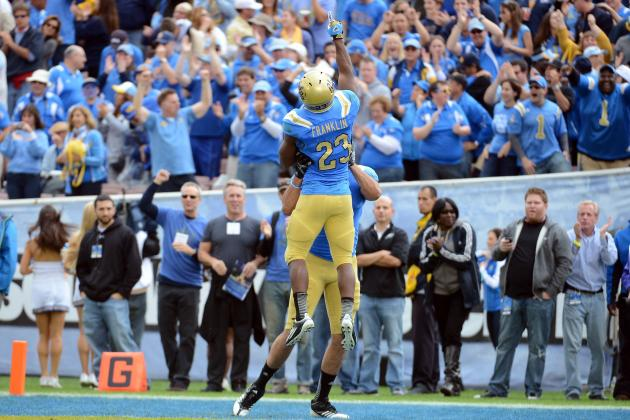 5 Ways You Know You're a UCLA Fan