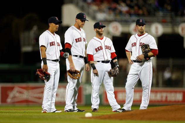 Assembling the Boston Red Sox's Best Starting Lineup After Spring Training