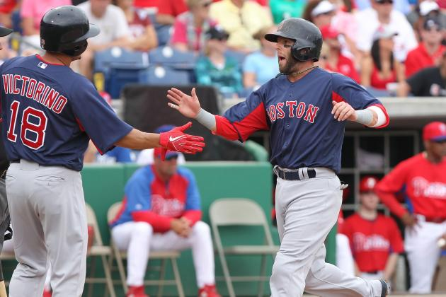 Boston Red Sox: Predicting All the Team Awards for 2013
