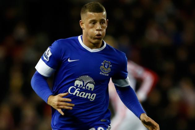 Predicting the Next 5 Everton Youth Players to Make 1st Team Debuts