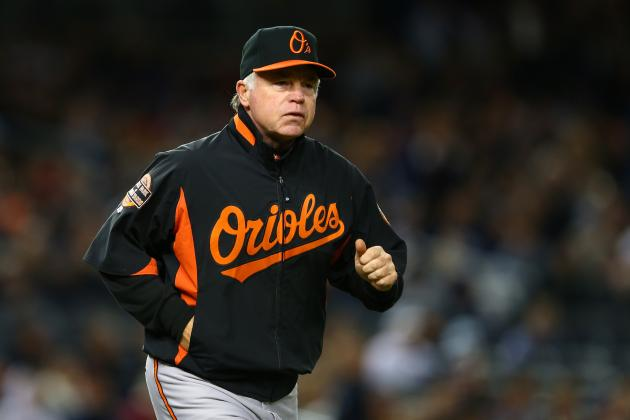 2013 MLB Season: Previewing the Baltimore Orioles' Pitching Rotation