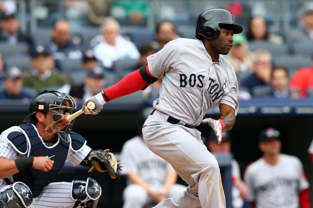 Stock Up, Stock Down for Red Sox's Top 10 Prospects Entering 2013